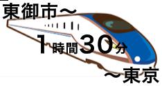 1.東京まで1時間30分! 新幹線も高速道路もますます便利